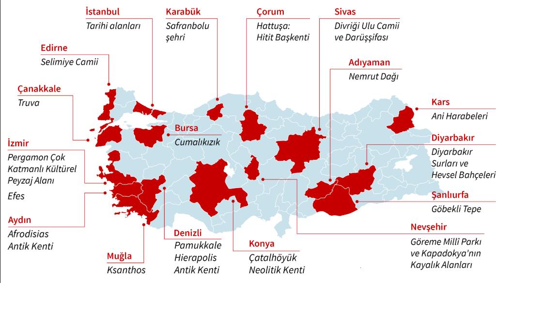 Unesco Dünya Mirası Listesi Türkiye Gezmek Güzel şey
